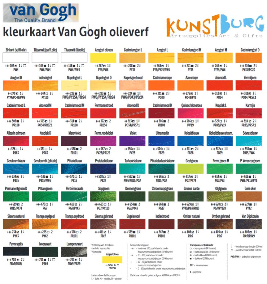 Kleurenkaart Van Gogh Olieverf