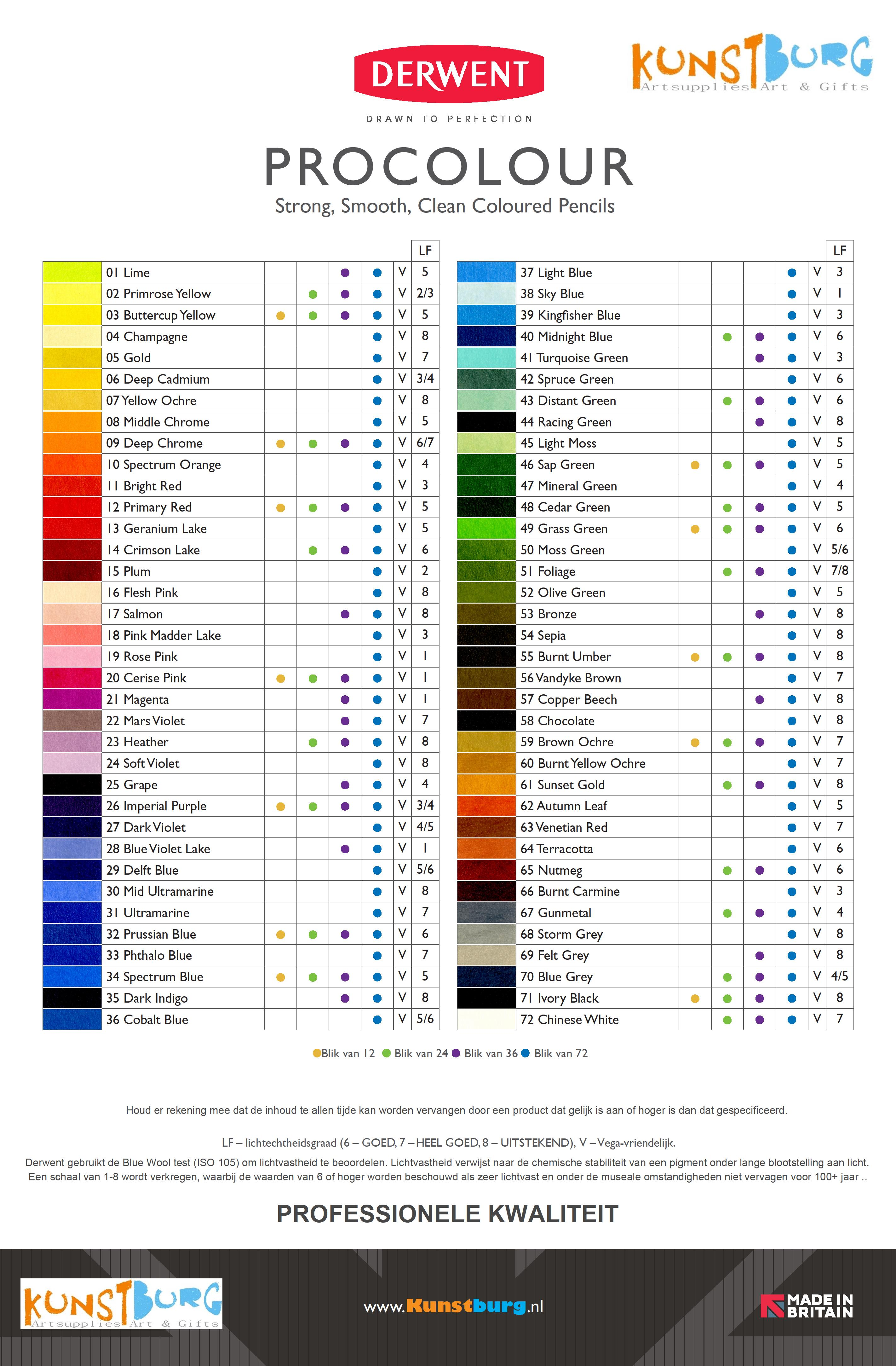 Kleurenkaart Procolour potloden van Derwent