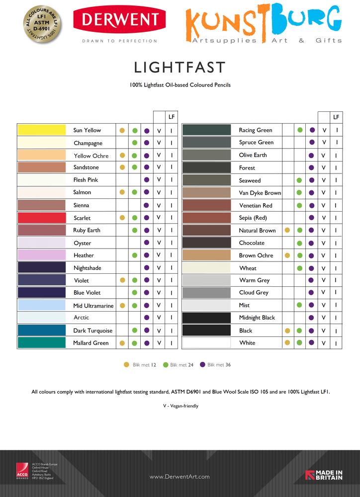 Kleurenkaart Derwent Lightfast. Uiteraard zijn de Derwent Lightfast potloden en sets te koop bij Kunstburg.