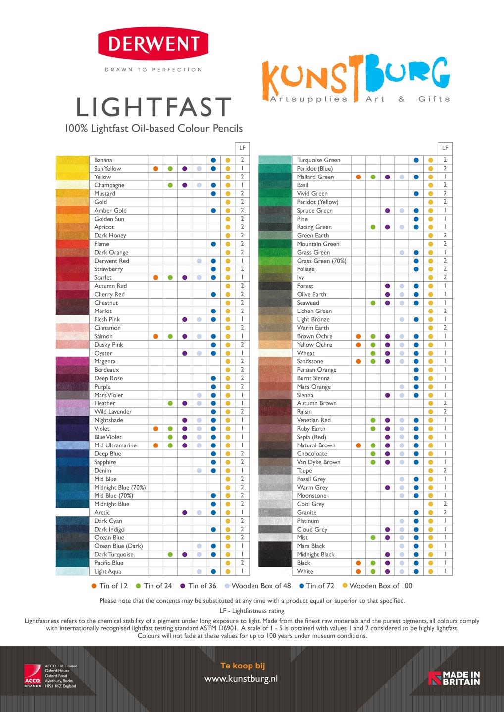 Kleurenkaart Derwent Lightfast nu met 100 kleuren. Uiteraard zijn de Derwent Lightfast potloden en sets te koop bij Kunstburg.