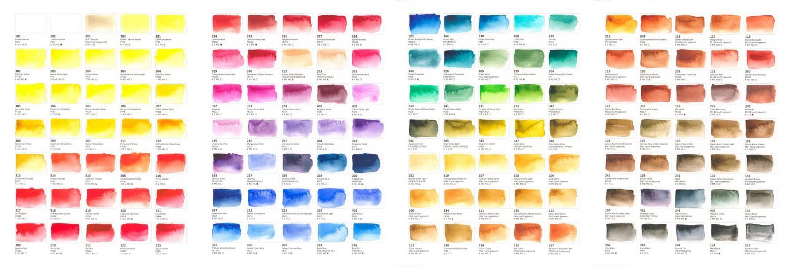 Kleurenkaart van de nieuwe Roman Szmal Aquarius Aquarelverf te koop bij Kunstburg