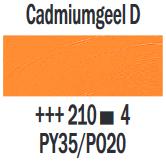 Cadmiumgeel Donker  Rembrandt Olieverf Royal Talens 40 ML (Serie 4) Kleur 210