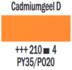 Cadmiumgeel Donker  Rembrandt Olieverf Royal Talens 40 ML (Serie 4) Kleur 210_5